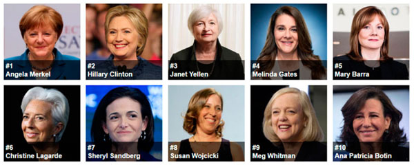 Mujeres poderosas Forbes 2016